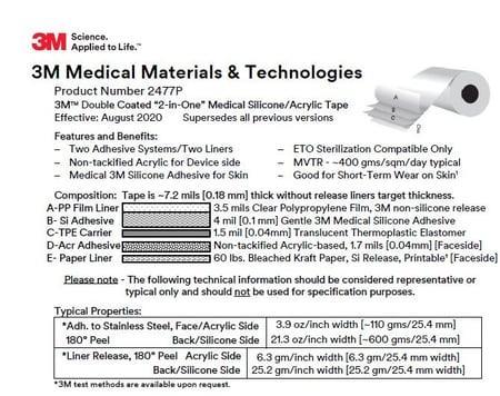 3M 2477P Data Sheet