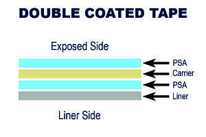 Double_Coated_Tape
