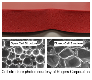 Open and Closed-Cell Structures
