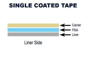 Single_Coated_Tape