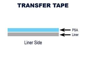 Transfer_Tape