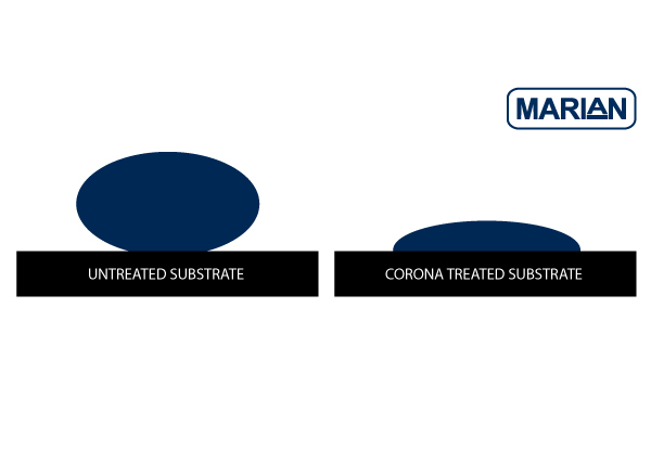 Corona Treatment of Silicone Elastomers and Plastic Films